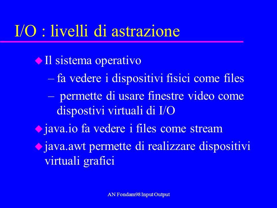 AN Fondam98 Input Output I/O : livelli di astrazione u Il sistema operativo –fa vedere i dispositivi fisici come files – permette di usare finestre video come dispostivi virtuali di I/O u java.io fa vedere i files come stream u java.awt permette di realizzare dispositivi virtuali grafici