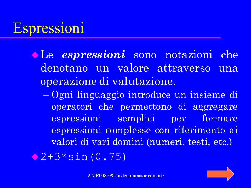 AN FI 98-99 Un denominatoe comune Espressioni u Le espressioni sono notazioni che denotano un valore attraverso una operazione di valutazione. –Ogni l