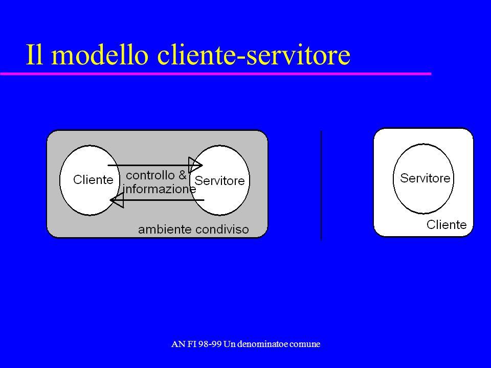 AN FI 98-99 Un denominatoe comune Il modello cliente-servitore