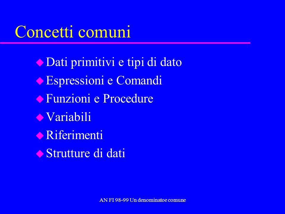 AN FI 98-99 Un denominatoe comune Concetti comuni u Dati primitivi e tipi di dato u Espressioni e Comandi u Funzioni e Procedure u Variabili u Riferimenti u Strutture di dati
