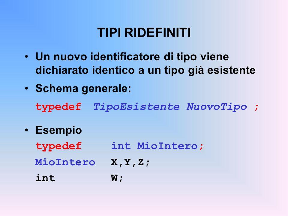 TIPI RIDEFINITI Un nuovo identificatore di tipo viene dichiarato identico a un tipo già esistente Schema generale: typedefTipoEsistente NuovoTipo ; Esempio typedefint MioIntero; MioInteroX,Y,Z; intW;