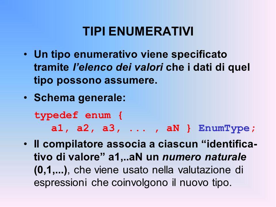 TIPI ENUMERATIVI Un tipo enumerativo viene specificato tramite lelenco dei valori che i dati di quel tipo possono assumere.