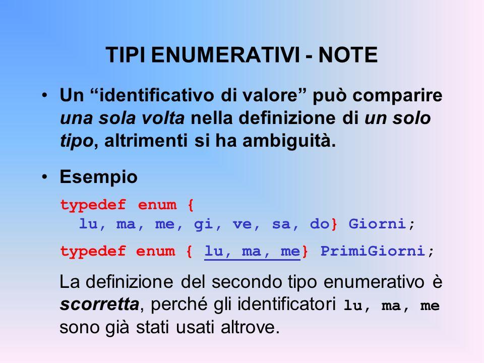 TIPI ENUMERATIVI - NOTE Un identificativo di valore può comparire una sola volta nella definizione di un solo tipo, altrimenti si ha ambiguità.