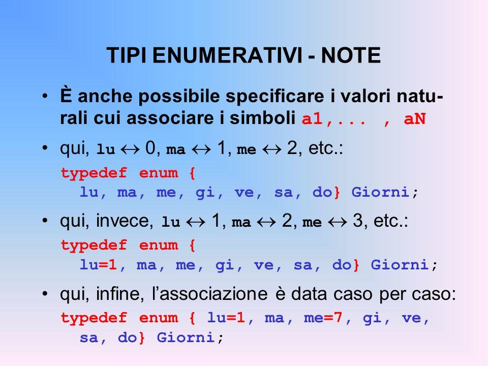 TIPI ENUMERATIVI - NOTE È anche possibile specificare i valori natu- rali cui associare i simboli a1,..., aN qui, lu 0, ma 1, me 2, etc.: typedef enum { lu, ma, me, gi, ve, sa, do} Giorni; qui, invece, lu 1, ma 2, me 3, etc.: typedef enum { lu=1, ma, me, gi, ve, sa, do} Giorni; qui, infine, lassociazione è data caso per caso: typedef enum { lu=1, ma, me=7, gi, ve, sa, do} Giorni;
