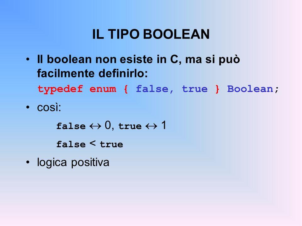 IL TIPO BOOLEAN Il boolean non esiste in C, ma si può facilmente definirlo: typedef enum { false, true } Boolean; così: false 0, true 1 false < true logica positiva