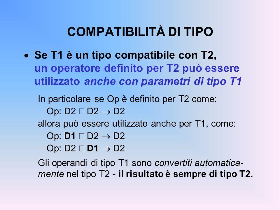 COMPATIBILITÀ DI TIPO Se T1 è un tipo compatibile con T2, un operatore definito per T2 può essere utilizzato anche con parametri di tipo T1 In particolare se Op è definito per T2 come: Op: D2 D2 D2 allora può essere utilizzato anche per T1, come: Op: D1 D2 D2 Op: D2 D1 D2 Gli operandi di tipo T1 sono convertiti automatica- mente nel tipo T2 - il risultato è sempre di tipo T2.