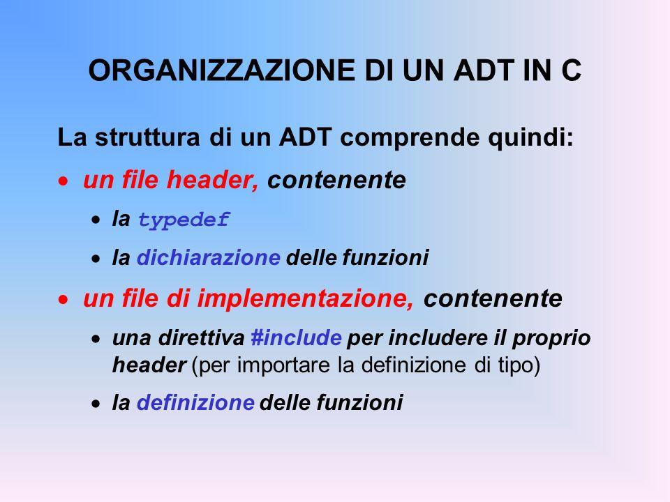 ORGANIZZAZIONE DI UN ADT IN C La struttura di un ADT comprende quindi: un file header, contenente la typedef la dichiarazione delle funzioni un file di implementazione, contenente una direttiva #include per includere il proprio header (per importare la definizione di tipo) la definizione delle funzioni