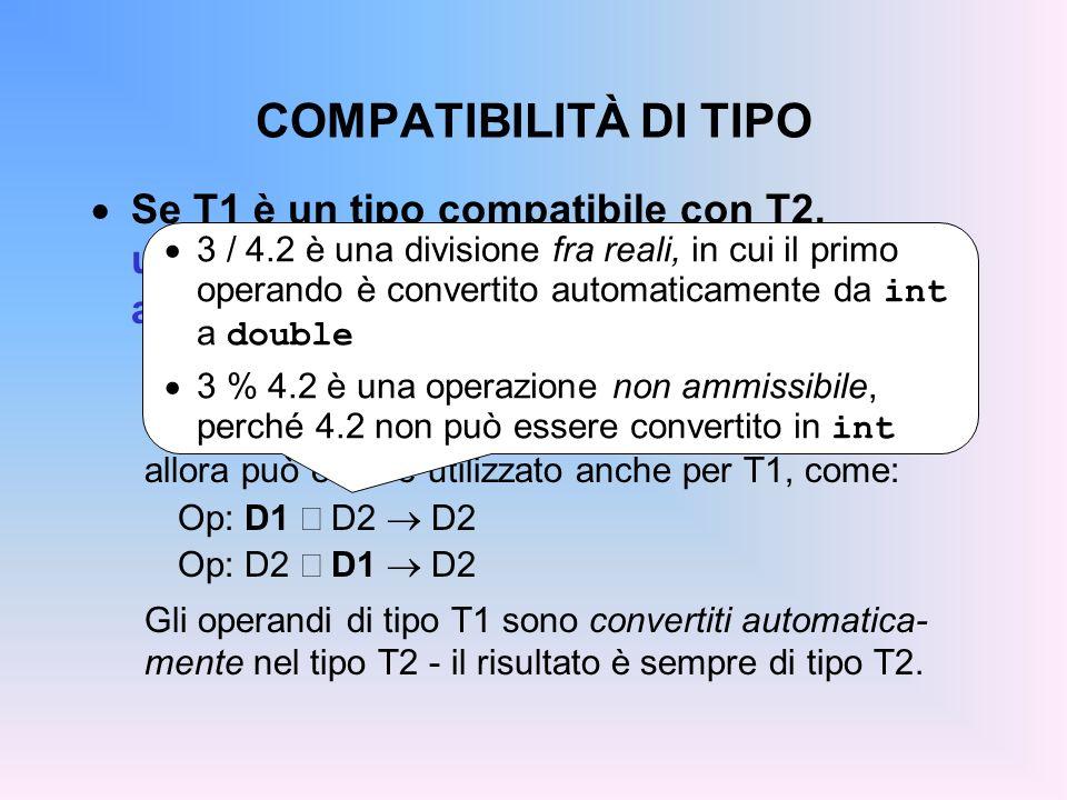 COMPATIBILITÀ DI TIPO Se T1 è un tipo compatibile con T2, un operatore definito per T2 può essere anche utilizzato con parametri di tipo T1 In particolare se Op è definito per T2 come: Op: D2 D2 D2 allora può essere utilizzato anche per T1, come: Op: D1 D2 D2 Op: D2 D1 D2 Gli operandi di tipo T1 sono convertiti automatica- mente nel tipo T2 - il risultato è sempre di tipo T2.