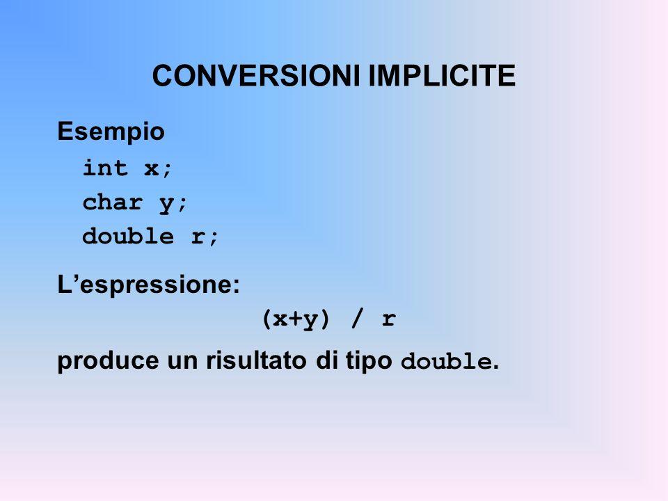CONVERSIONI IMPLICITE Esempio int x; char y; double r; Lespressione: (x+y) / r produce un risultato di tipo double.