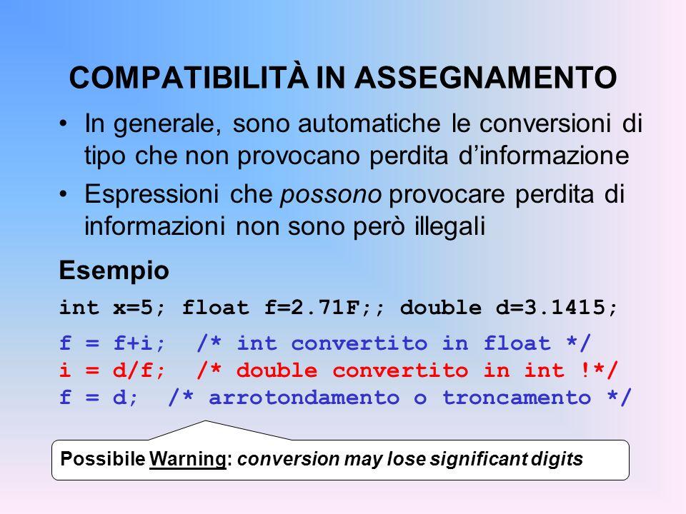 COMPATIBILITÀ IN ASSEGNAMENTO In generale, sono automatiche le conversioni di tipo che non provocano perdita dinformazione Espressioni che possono provocare perdita di informazioni non sono però illegali Esempio int x=5; float f=2.71F;; double d=3.1415; f = f+i;/* int convertito in float */ i = d/f;/* double convertito in int !*/ f = d; /* arrotondamento o troncamento */ Possibile Warning: conversion may lose significant digits