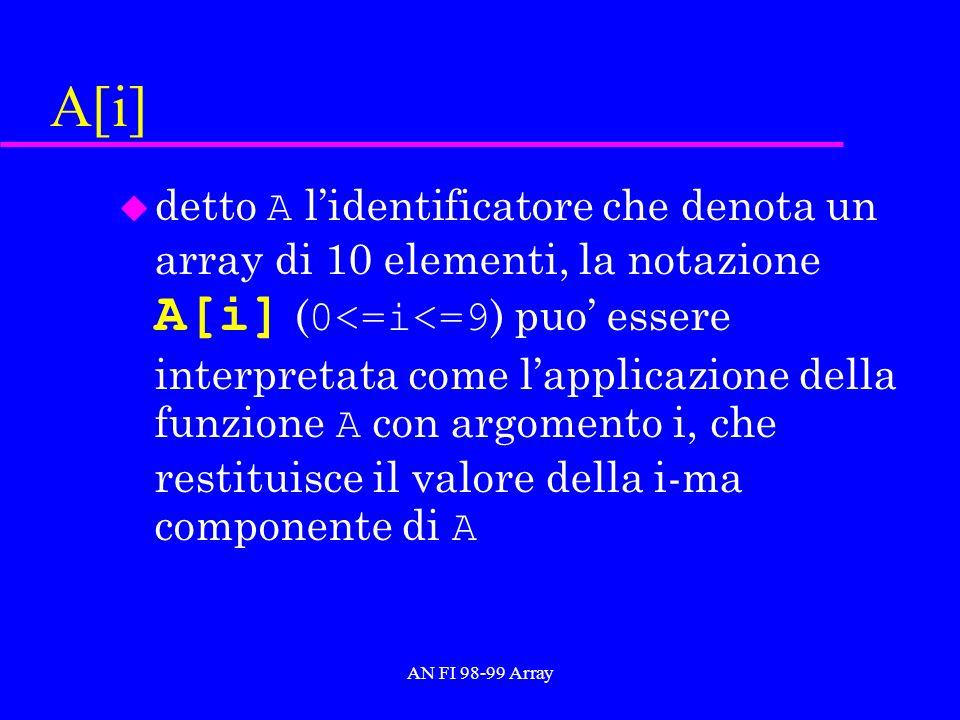 AN FI 98-99 Array A[i] detto A lidentificatore che denota un array di 10 elementi, la notazione A[i] ( 0<=i<=9 ) puo essere interpretata come lapplicazione della funzione A con argomento i, che restituisce il valore della i-ma componente di A