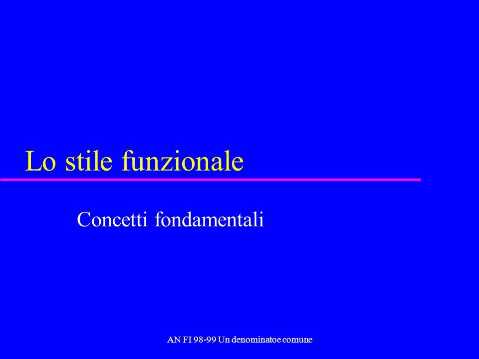 AN FI 98-99 Un denominatoe comune Scope: esempio u Sia f N->N: u Sia z = 2 u f(z) + f(z) vale 8 u f(2) + f( y ) vale ??.