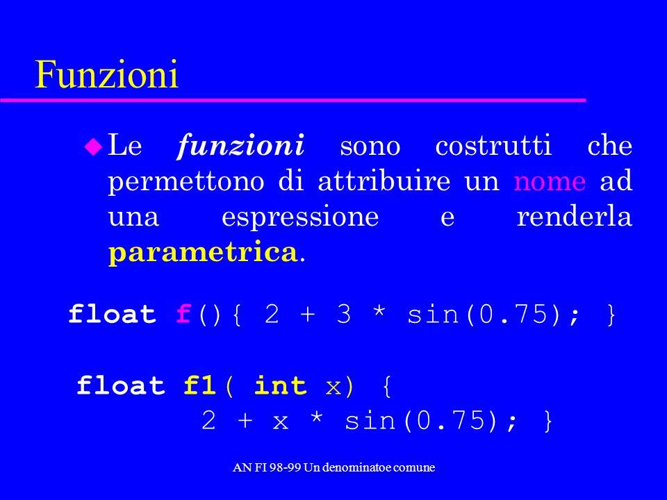AN FI 98-99 Un denominatoe comune Composizione u La composizione di funzioni si ottiene permettendo di esprimere i valori trasmessi agli argomenti di una funzione come espressioni in cui possono comparire altre funzioni