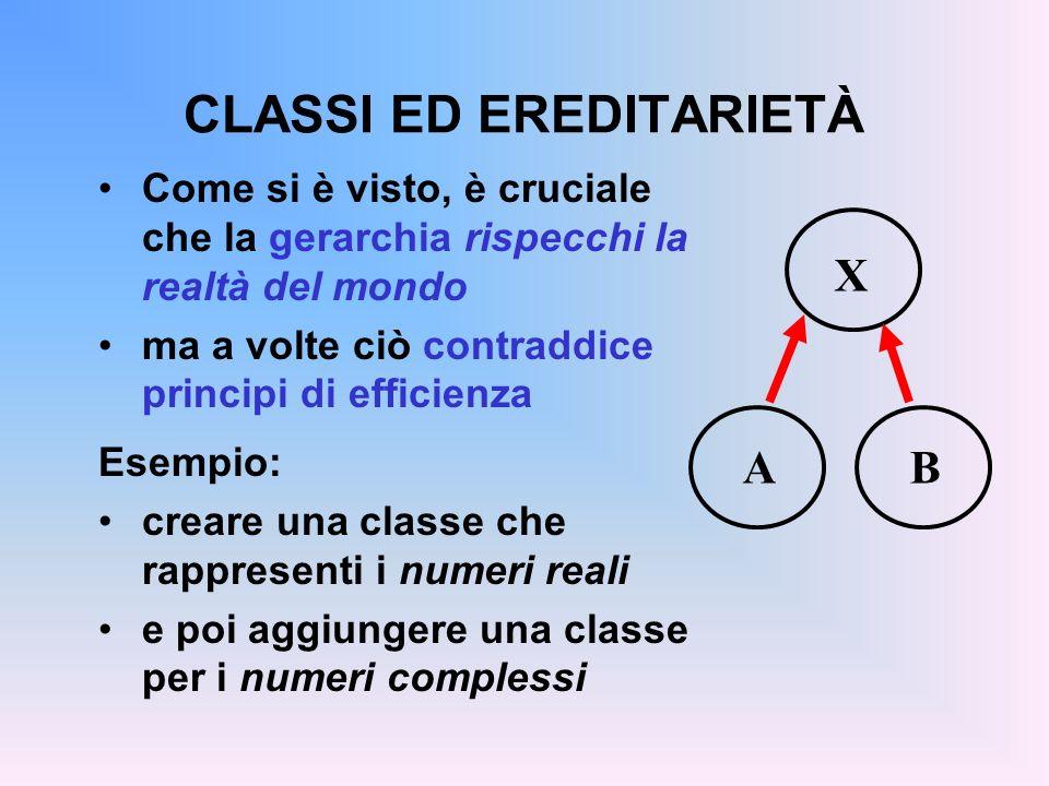 CLASSI ED EREDITARIETÀ Come si è visto, è cruciale che la gerarchia rispecchi la realtà del mondo ma a volte ciò contraddice principi di efficienza Esempio: creare una classe che rappresenti i numeri reali e poi aggiungere una classe per i numeri complessi A X B