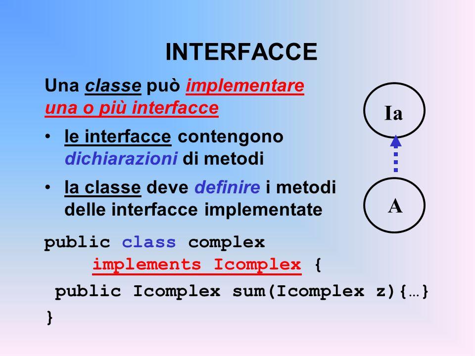 INTERFACCE Una classe può implementare una o più interfacce le interfacce contengono dichiarazioni di metodi la classe deve definire i metodi delle interfacce implementate public class complex implements Icomplex { public Icomplex sum(Icomplex z){…} } A Ia