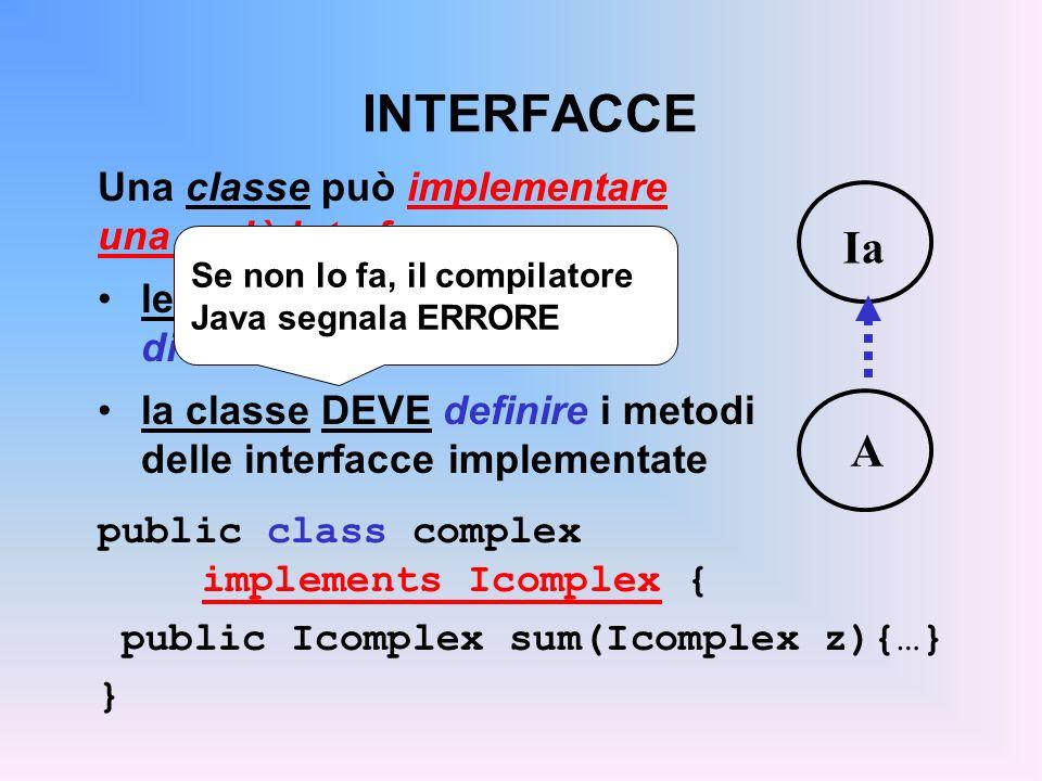 INTERFACCE Una classe può implementare una o più interfacce le interfacce contengono dichiarazioni di metodi la classe DEVE definire i metodi delle interfacce implementate public class complex implements Icomplex { public Icomplex sum(Icomplex z){…} } A Ia Se non lo fa, il compilatore Java segnala ERRORE