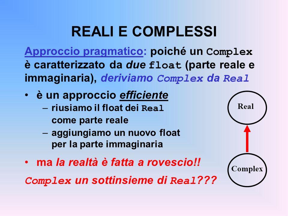REALI E COMPLESSI Approccio pragmatico: poiché un Complex è caratterizzato da due float (parte reale e immaginaria), deriviamo Complex da Real Conseguenze: si può assegnare un Complex a un Real, ma non viceversa le compatibilità di tipo vanno tutte a rovescio rispetto alla realtà è un modello assurdo.