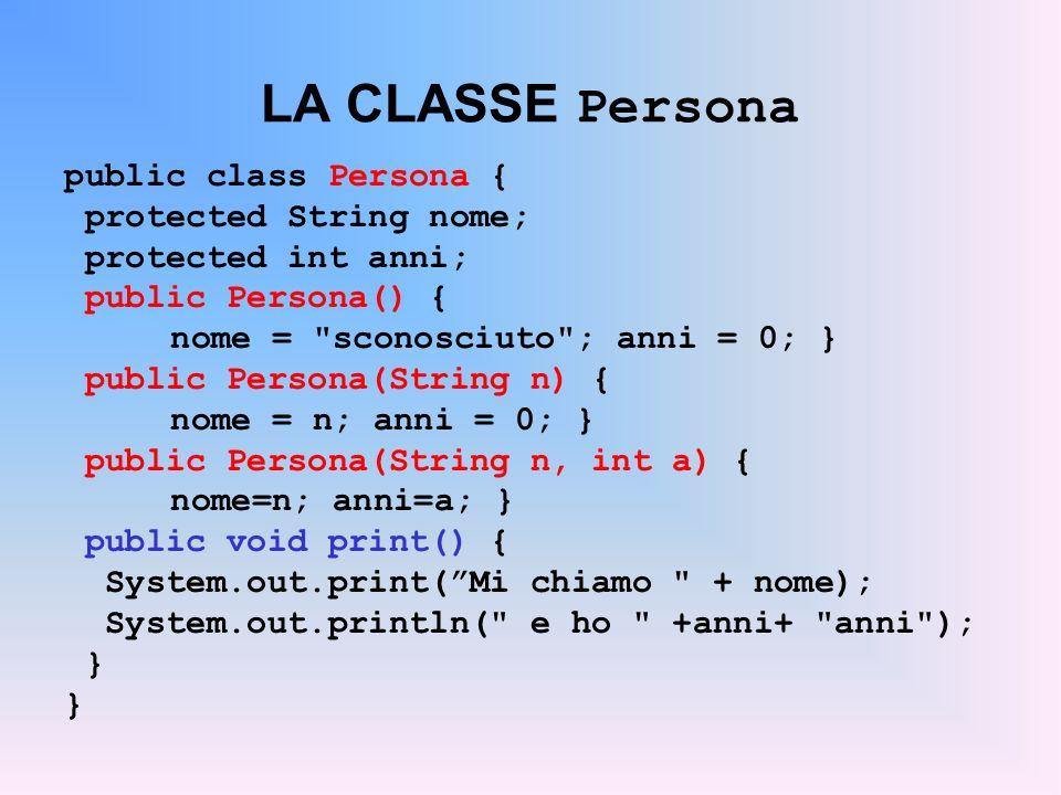 LA CLASSE Persona public class Persona { protected String nome; protected int anni; public Persona() { nome = sconosciuto ; anni = 0; } public Persona(String n) { nome = n; anni = 0; } public Persona(String n, int a) { nome=n; anni=a; } public void print() { System.out.print(Mi chiamo + nome); System.out.println( e ho +anni+ anni ); }