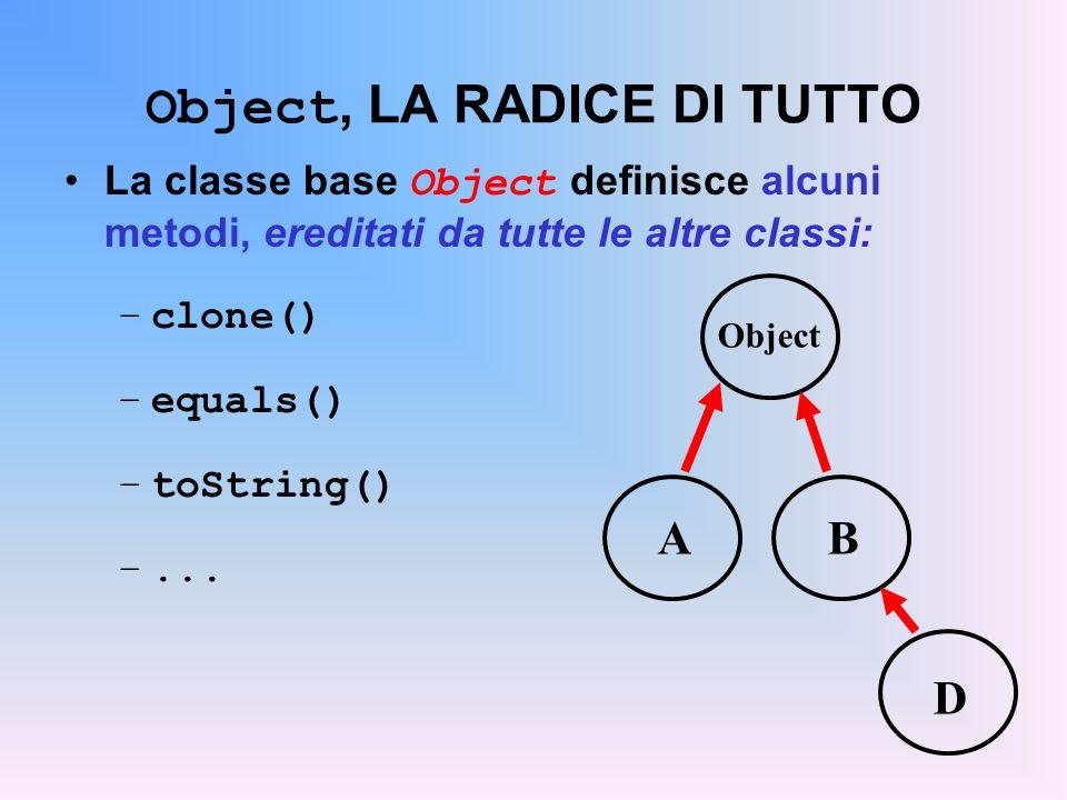 Object, LA RADICE DI TUTTO La classe base Object definisce alcuni metodi, ereditati da tutte le altre classi: –clone() –equals() –toString() –...