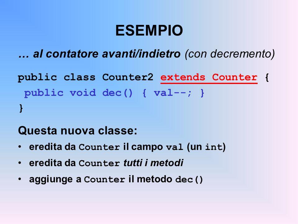 EREDITARIETÀ: CONSEGUENZE Dire che ogni Counter2 è anche un Counter significa dire che linsieme dei Counter2 è un sottoinsieme dellinsieme dei Counter .