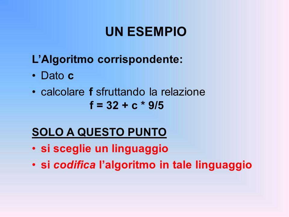 UN ESEMPIO LAlgoritmo corrispondente: Dato c calcolare f sfruttando la relazione f = 32 + c * 9/5 SOLO A QUESTO PUNTO si sceglie un linguaggio si codi