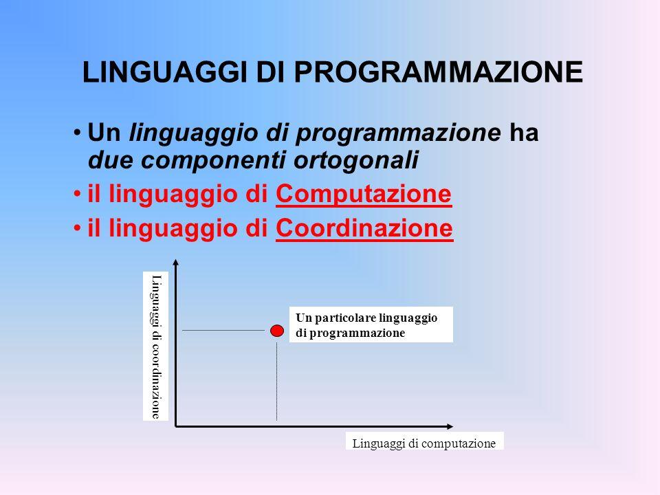 LINGUAGGI DI PROGRAMMAZIONE Un linguaggio di programmazione ha due componenti ortogonali il linguaggio di Computazione il linguaggio di Coordinazione