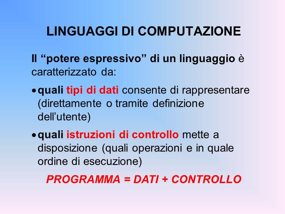 LINGUAGGI DI COMPUTAZIONE Il potere espressivo di un linguaggio è caratterizzato da: quali tipi di dati consente di rappresentare (direttamente o tram