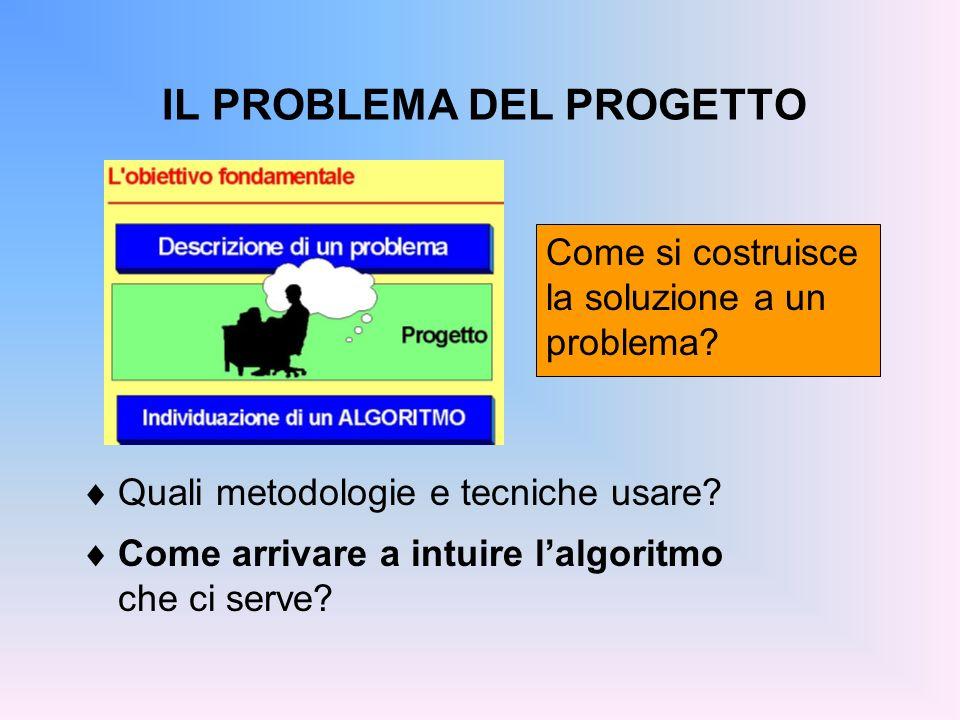 IL PROBLEMA DEL PROGETTO Due dimensioni progettuali: Programmazione in piccolo (in-the-small) Programmazione in grande (in-the-large) Principi cardine: procedere per livelli di astrazione garantire al programma strutturazione e modularità