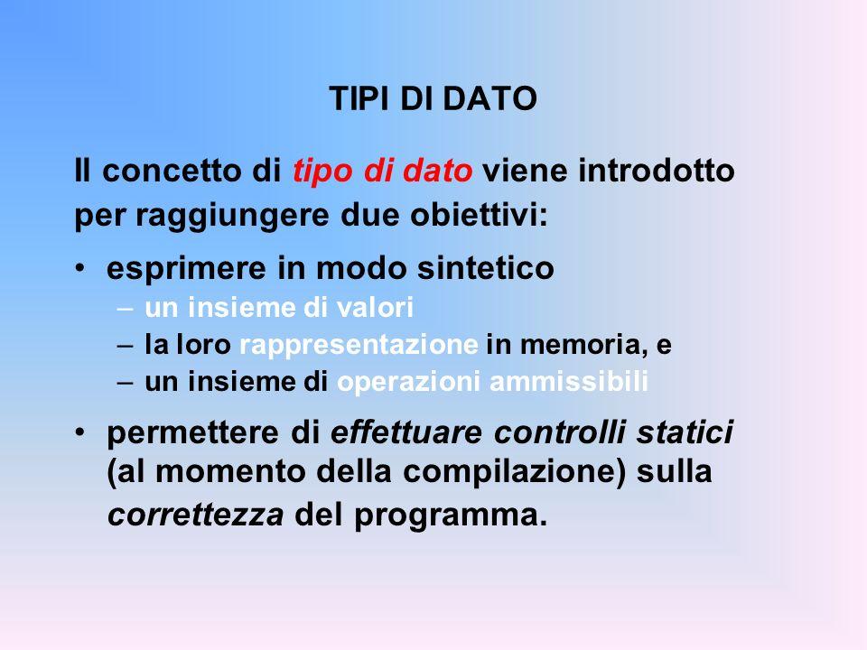 TIPI DI DATO Il concetto di tipo di dato viene introdotto per raggiungere due obiettivi: esprimere in modo sintetico –un insieme di valori –la loro ra