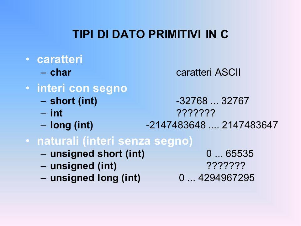 TIPI DI DATO PRIMITIVI IN C caratteri –charcaratteri ASCII interi con segno –short (int)-32768... 32767 –int??????? –long (int)-2147483648.... 2147483