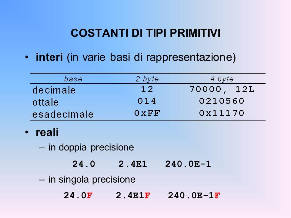 COSTANTI DI TIPI PRIMITIVI interi (in varie basi di rappresentazione) reali –in doppia precisione 24.0 2.4E1 240.0E-1 –in singola precisione 24.0F 2.4