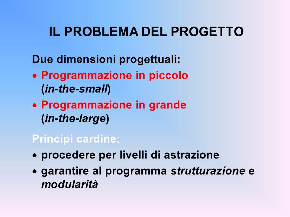 IL PROBLEMA DEL PROGETTO Due dimensioni progettuali: Programmazione in piccolo (in-the-small) Programmazione in grande (in-the-large) Principi cardine