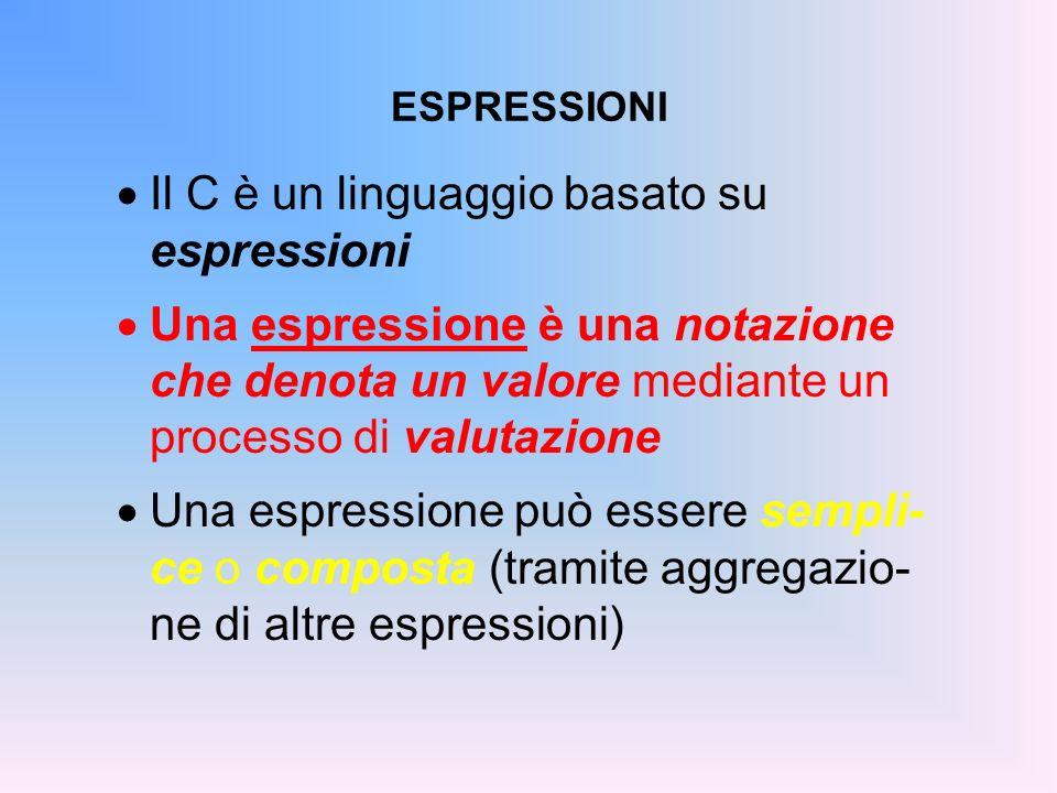 ESPRESSIONI Il C è un linguaggio basato su espressioni Una espressione è una notazione che denota un valore mediante un processo di valutazione Una es