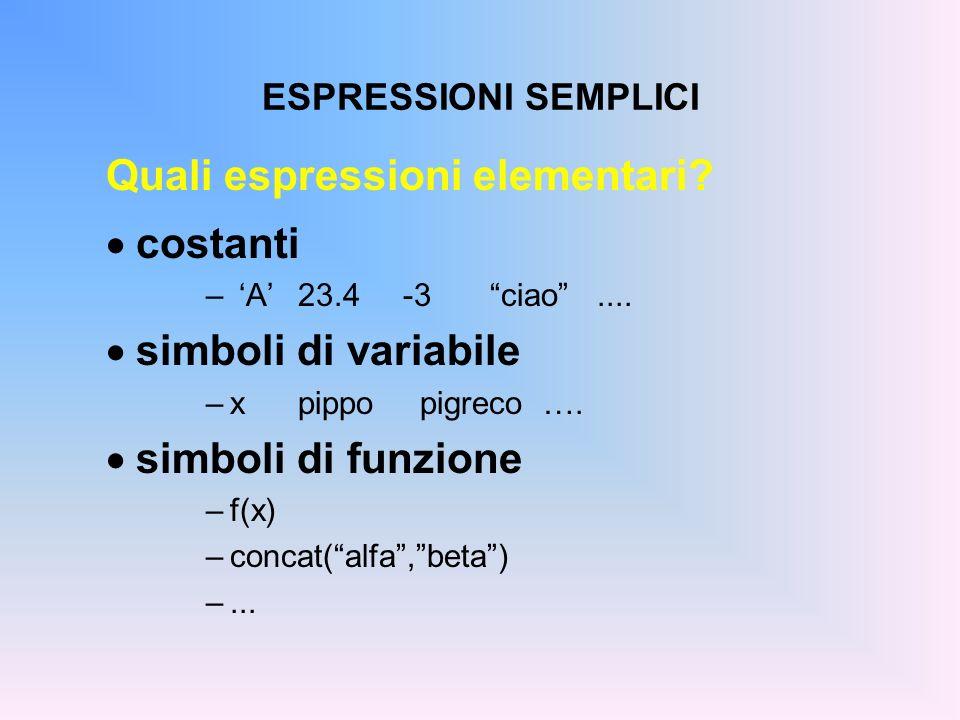 ESPRESSIONI SEMPLICI Quali espressioni elementari? costanti – A23.4 -3ciao.... simboli di variabile –xpippo pigreco …. simboli di funzione –f(x) –conc