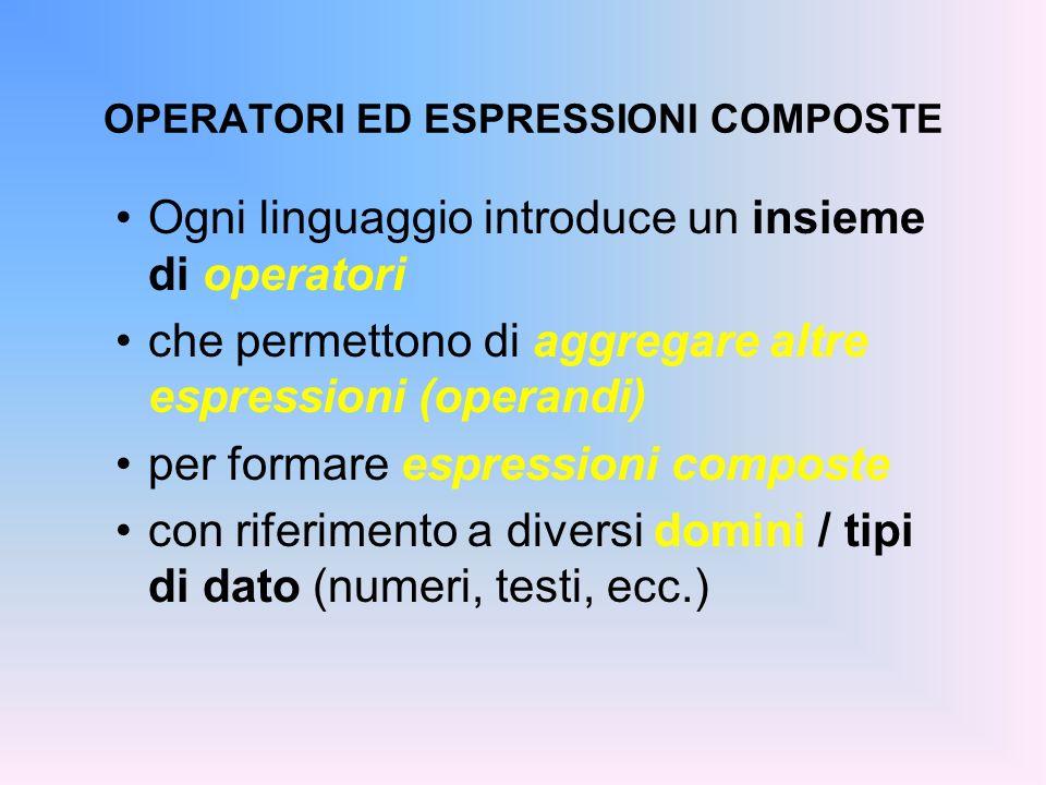 OPERATORI ED ESPRESSIONI COMPOSTE Ogni linguaggio introduce un insieme di operatori che permettono di aggregare altre espressioni (operandi) per forma