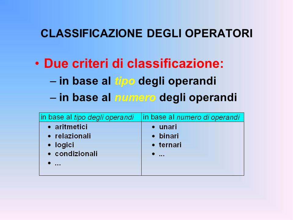 CLASSIFICAZIONE DEGLI OPERATORI Due criteri di classificazione: –in base al tipo degli operandi –in base al numero degli operandi