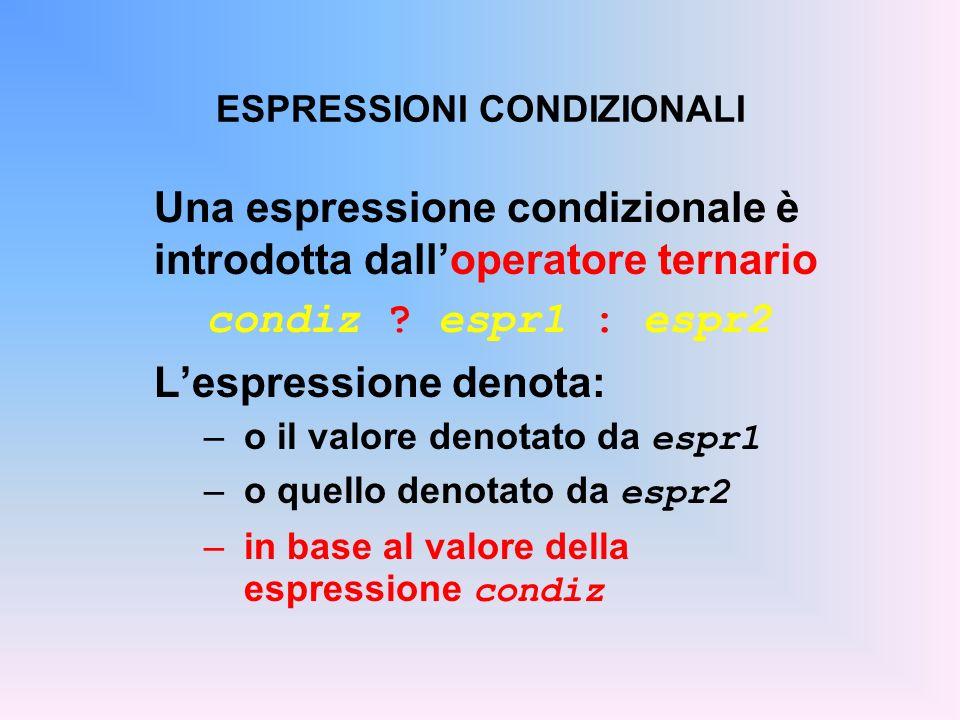 ESPRESSIONI CONDIZIONALI Una espressione condizionale è introdotta dalloperatore ternario condiz ? espr1 : espr2 Lespressione denota: –o il valore den