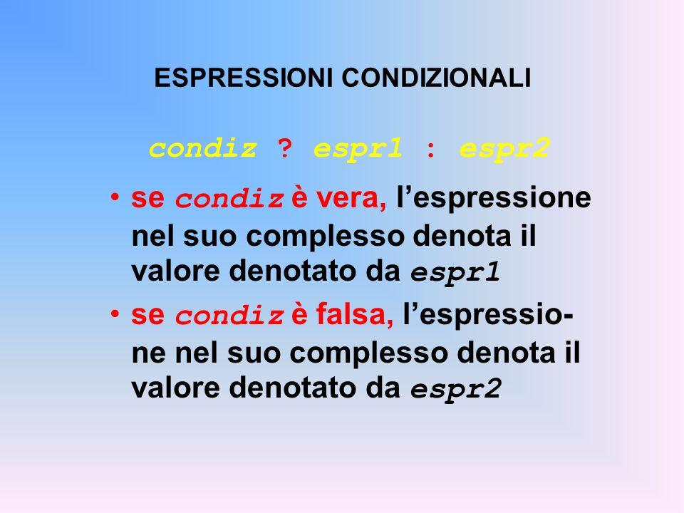 ESPRESSIONI CONDIZIONALI condiz ? espr1 : espr2 se condiz è vera, lespressione nel suo complesso denota il valore denotato da espr1 se condiz è falsa,