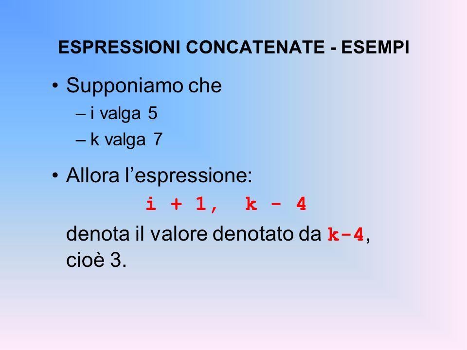 ESPRESSIONI CONCATENATE - ESEMPI Supponiamo che –i valga 5 –k valga 7 Allora lespressione: i + 1, k - 4 denota il valore denotato da k-4, cioè 3.