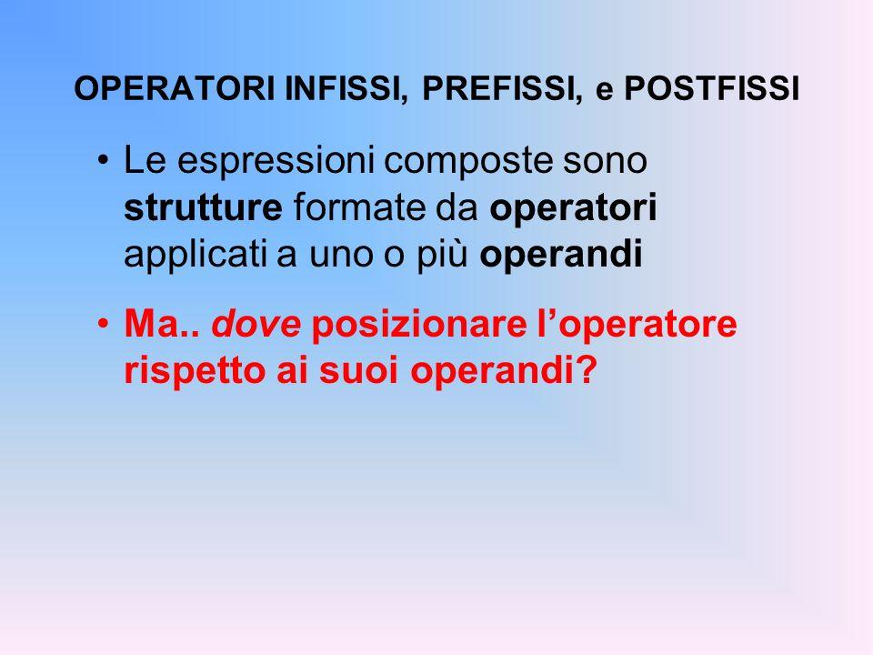 OPERATORI INFISSI, PREFISSI, e POSTFISSI Le espressioni composte sono strutture formate da operatori applicati a uno o più operandi Ma.. dove posizion