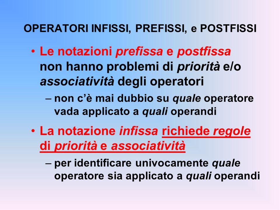 OPERATORI INFISSI, PREFISSI, e POSTFISSI Le notazioni prefissa e postfissa non hanno problemi di priorità e/o associatività degli operatori –non cè ma