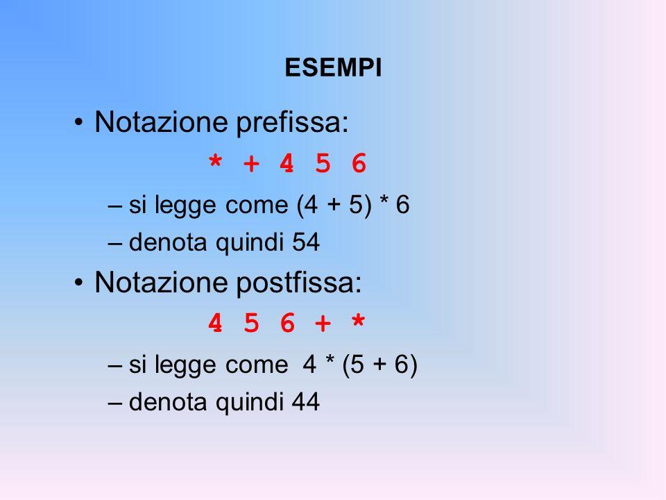 ESEMPI Notazione prefissa: * + 4 5 6 –si legge come (4 + 5) * 6 –denota quindi 54 Notazione postfissa: 4 5 6 + * –si legge come 4 * (5 + 6) –denota qu
