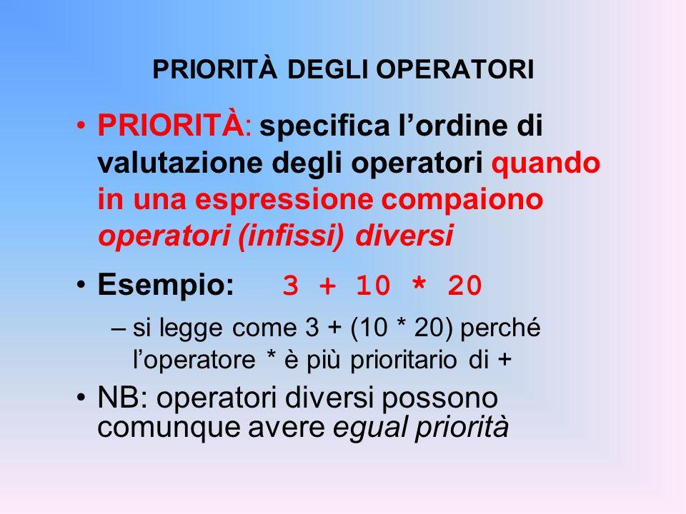 PRIORITÀ DEGLI OPERATORI PRIORITÀ: specifica lordine di valutazione degli operatori quando in una espressione compaiono operatori (infissi) diversi Es