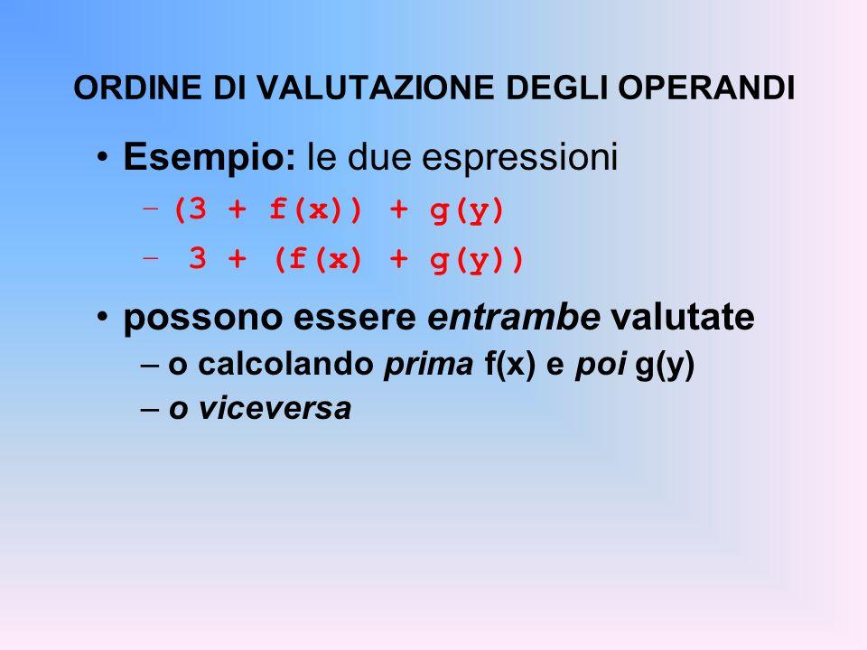 ORDINE DI VALUTAZIONE DEGLI OPERANDI Esempio: le due espressioni –(3 + f(x)) + g(y) – 3 + (f(x) + g(y)) possono essere entrambe valutate –o calcolando