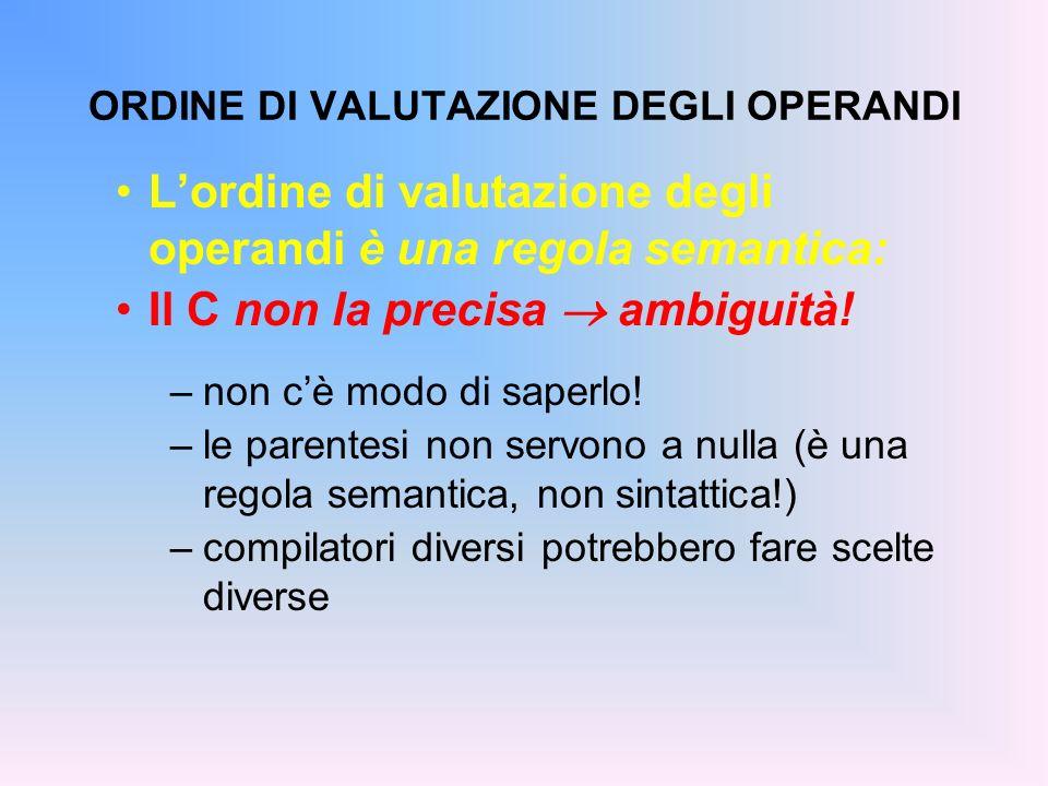 ORDINE DI VALUTAZIONE DEGLI OPERANDI Lordine di valutazione degli operandi è una regola semantica: Il C non la precisa ambiguità! –non cè modo di sape