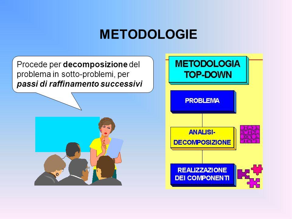 METODOLOGIE Procede per composizione di componenti e funziona- lità elementari, fino alla sintesi dellintero algoritmo (dal dettaglio allastratto)