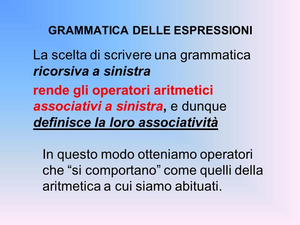 GRAMMATICA DELLE ESPRESSIONI La scelta di scrivere una grammatica ricorsiva a sinistra rende gli operatori aritmetici associativi a sinistra, e dunque