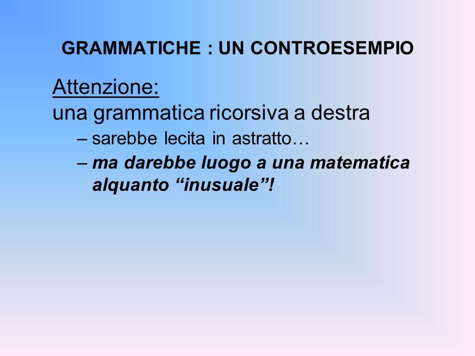 GRAMMATICHE : UN CONTROESEMPIO Attenzione: una grammatica ricorsiva a destra –sarebbe lecita in astratto… –ma darebbe luogo a una matematica alquanto
