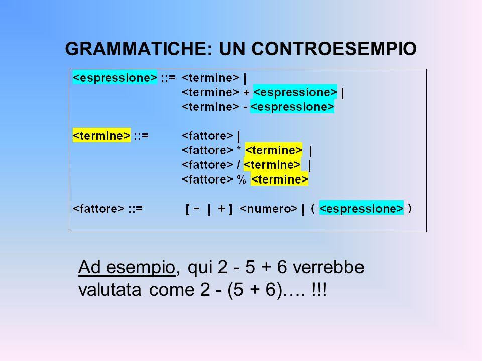 GRAMMATICHE: UN CONTROESEMPIO Ad esempio, qui 2 - 5 + 6 verrebbe valutata come 2 - (5 + 6)…. !!!