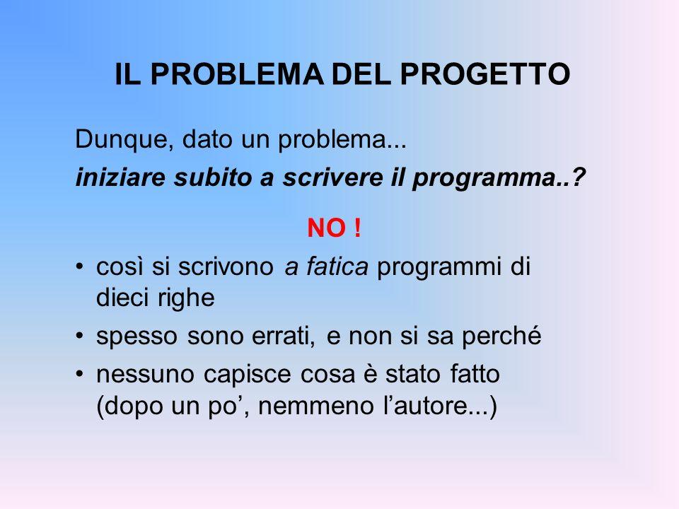 IL PROBLEMA DEL PROGETTO Dunque, dato un problema... iniziare subito a scrivere il programma..? NO ! così si scrivono a fatica programmi di dieci righ